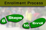 6 Steps to Enroll